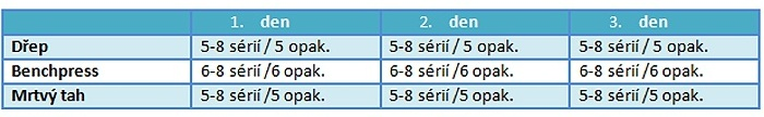 korte-tabulka-1