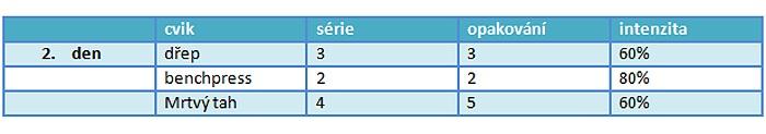 korte-tabulka-3