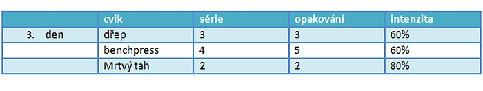 korte-tabulka-4